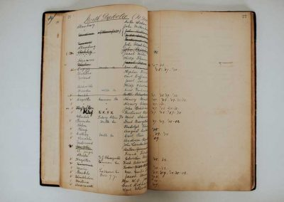 Ellis-Island-NoDak-Registry-(22)-900w